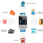 Qué es NFC [Near Field Communication]
